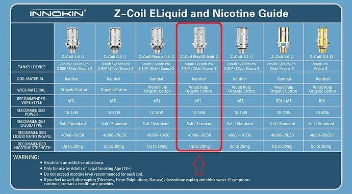Zenith-Plexus-Z-Coil-UK-Compatible-1536x850-1