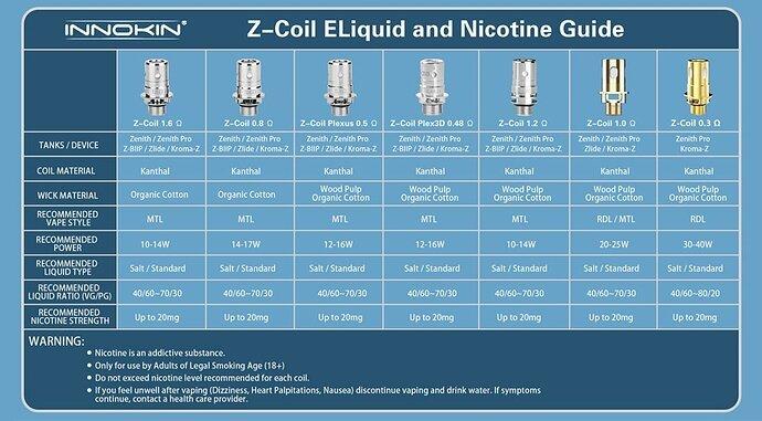 Zenith-Plexus-Z-Coil-UK-Compatible-1536x850